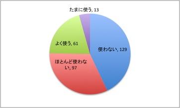 横神奈川ダービーという言葉を使いますか
