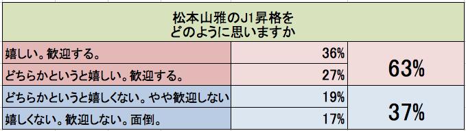 スクリーンショット 2014-11-09 12.15.05
